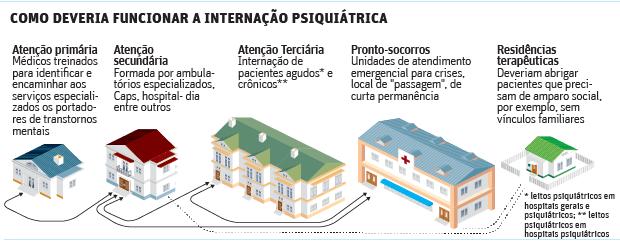 Editoria de Arte/Folha de São Paulo